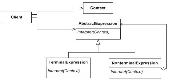 difference between translator and interpreter pdf