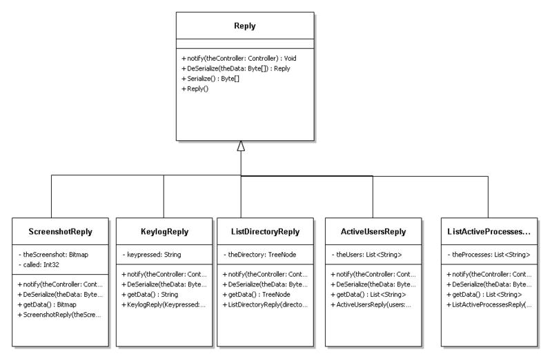 Mikes design study cssemediawiki class diagram ccuart Images